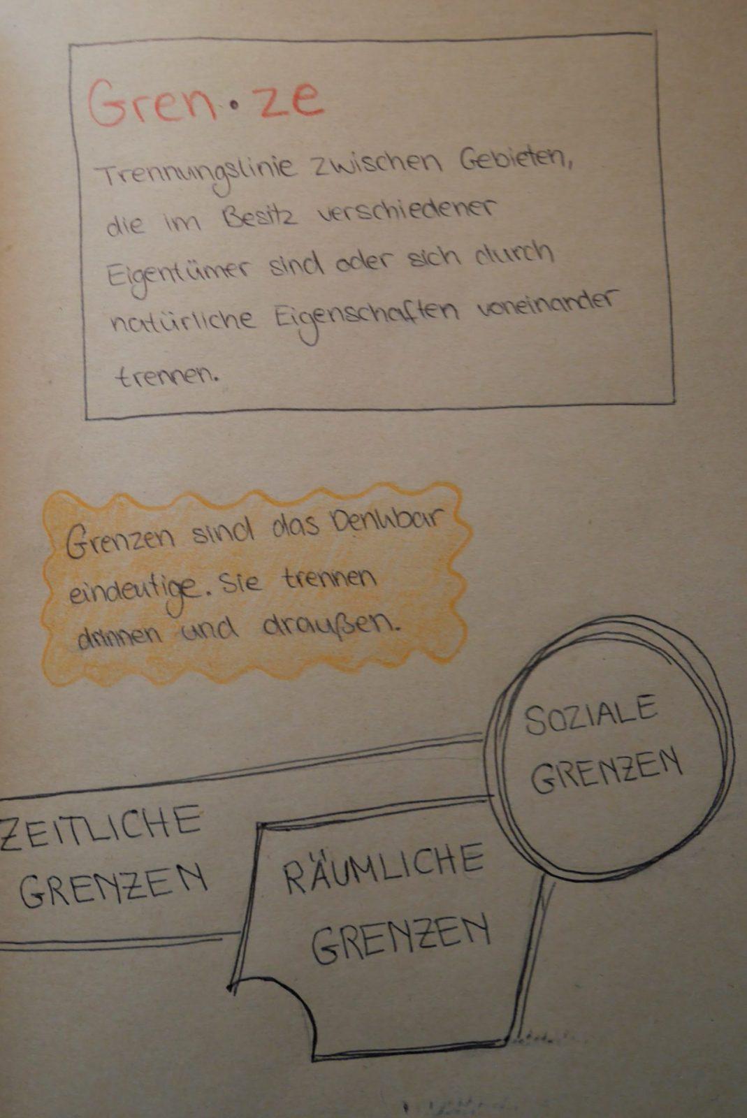 Tandem-Projekt des Kunstprofils